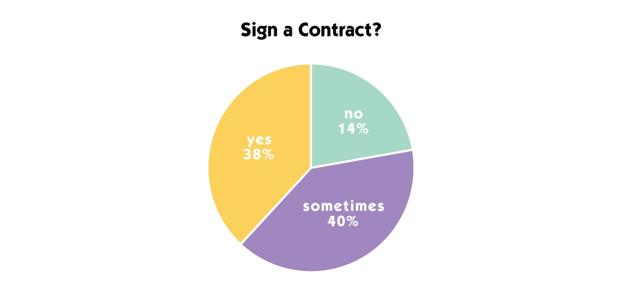 Contracts-01.jpg