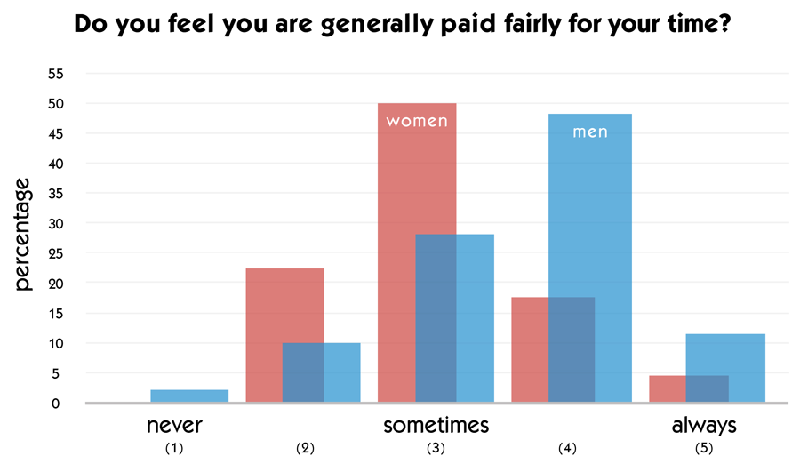 Paid Fairly-01.png
